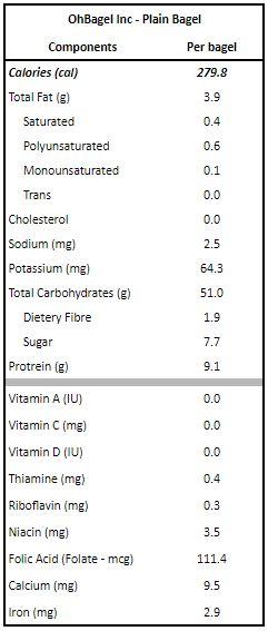 OhBagel Plain Bagel Nutrition